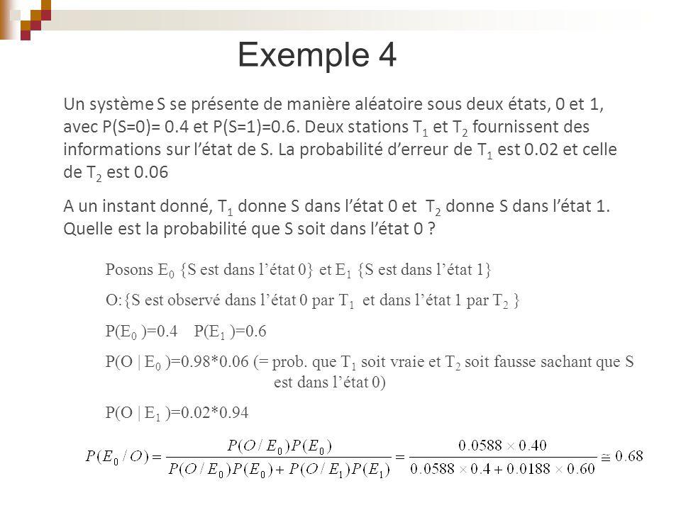 Exemple 4 Un système S se présente de manière aléatoire sous deux états, 0 et 1, avec P(S=0)= 0.4 et P(S=1)=0.6. Deux stations T 1 et T 2 fournissent