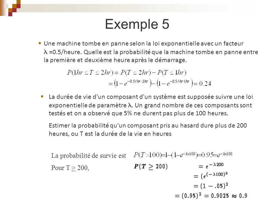  Une machine tombe en panne selon la loi exponentielle avec un facteur  =0.5/heure. Quelle est la probabilité que la machine tombe en panne entre la
