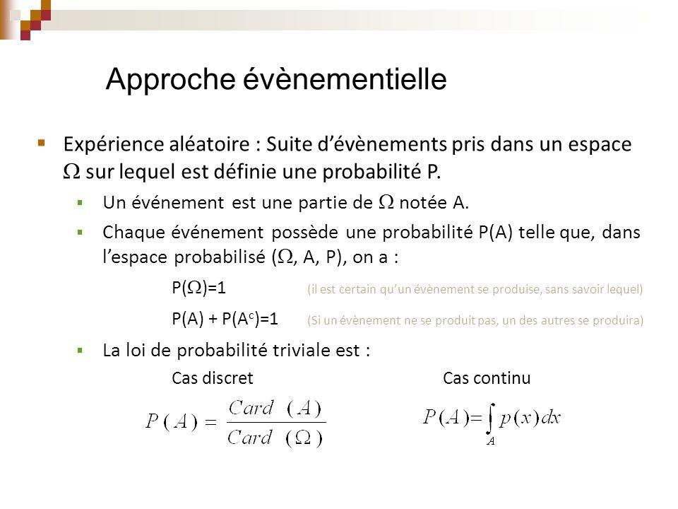  Variable numérique dont les valeurs dépendent des résultats d'une expérience aléatoire  Représente une projection de ( , A, P) dans un espace numérique  Permet le calcul des probabilités par des méthodes de l'analyse mathématique au lieu de raisonner sur des ensembles  Variable aléatoire discrète : ses valeurs sont dénombrables  Espérance : la valeur moyenne  Variance : l'écart quadratique moyen par rapport à la valeur moyenne Approche par variable aléatoire