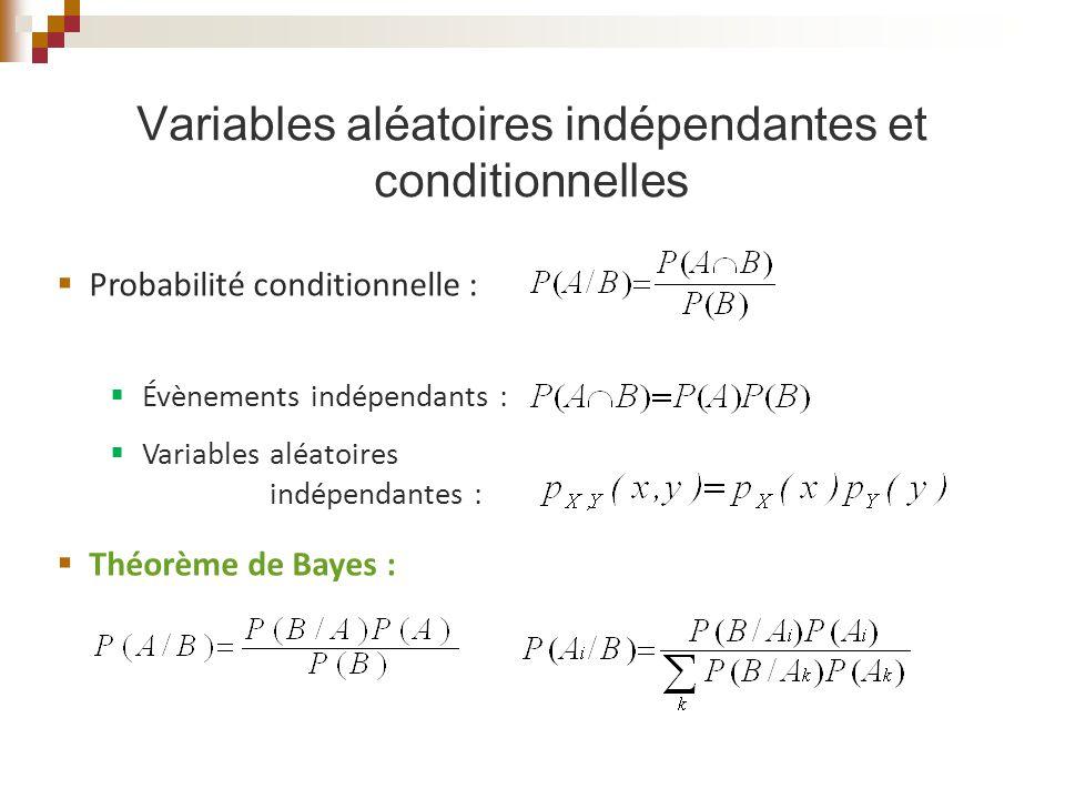  Probabilité conditionnelle :  Évènements indépendants :  Variables aléatoires indépendantes :  Théorème de Bayes : Variables aléatoires indépenda