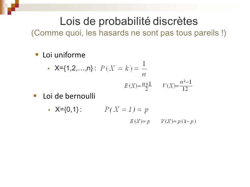  Loi géométrique L'évènement de probabilité p apparaît au k ième essais => k épreuves de bernoulli, avec X=1 à la k ième et 0 avant :  Loi sans mémoire : La probabilité de l'événement au k ième essai ne dépend pas de l'historique des évènements  Propriété ignorée par les joueurs .