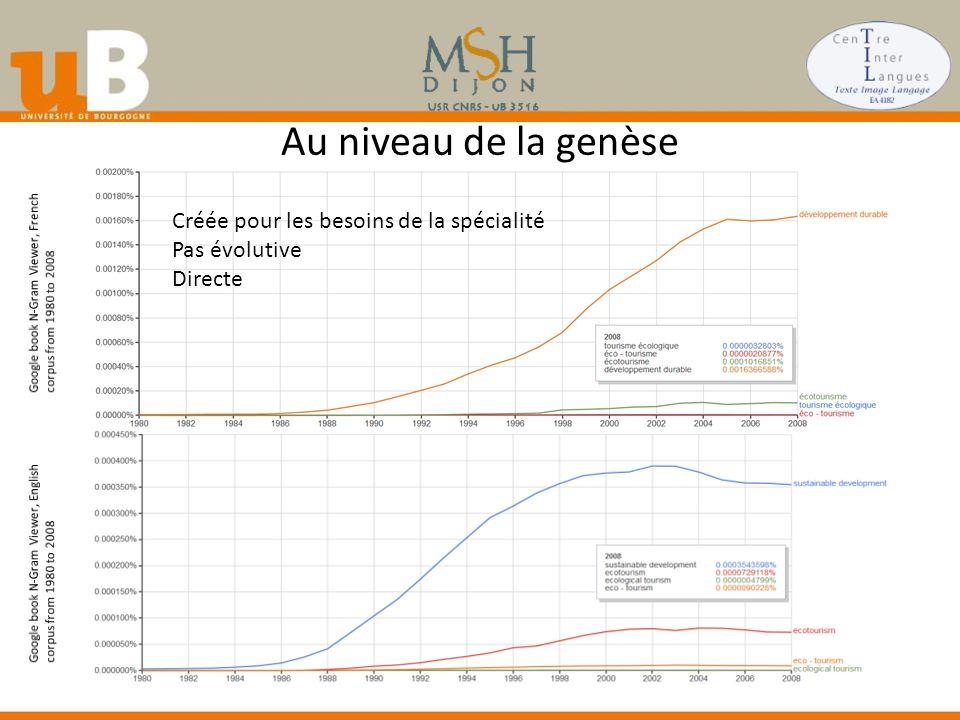 Au niveau de la genèse Créée pour les besoins de la spécialité Pas évolutive Directe