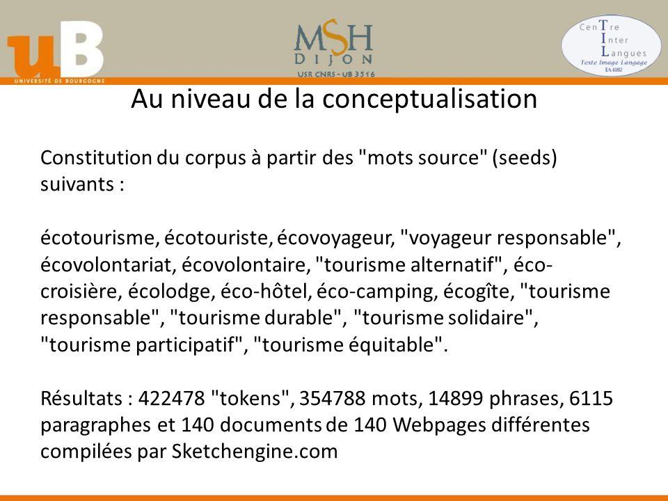 Au niveau de la conceptualisation Importance des mots clés et expressions comme parties du discours liées à la contextualisation de la formule.