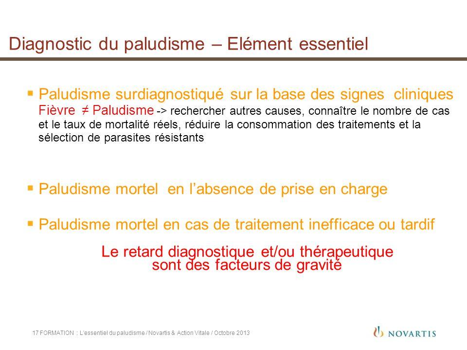 Diagnostic du paludisme – Elément essentiel FORMATION : L'essentiel du paludisme / Novartis & Action Vitale / Octobre 201317  Paludisme surdiagnostiq
