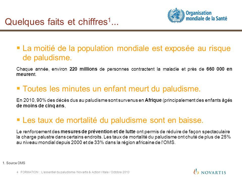 Quelques faits et chiffres 1... FORMATION : L'essentiel du paludisme / Novartis & Action Vitale / Octobre 20134  La moitié de la population mondiale