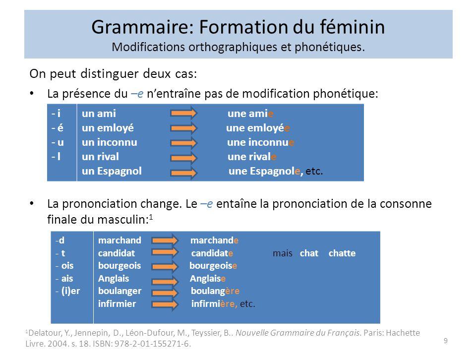 Grammaire: Formation du féminin Modifications orthographiques et phonétiques.