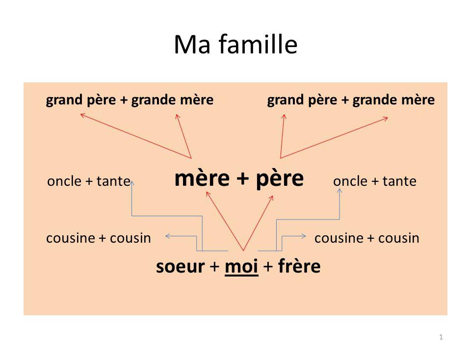 Ma famille grand père + grande mère oncle + tante mère + père oncle + tante cousine + cousin soeur + moi + frère 1