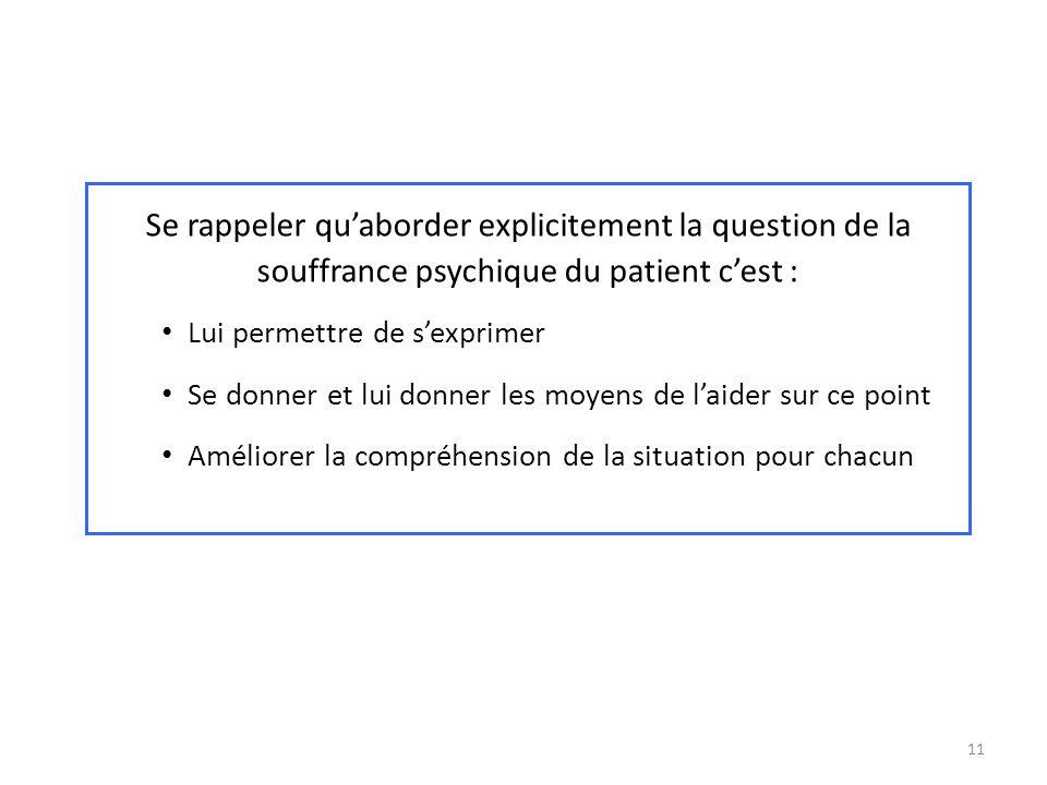 11 Se rappeler qu'aborder explicitement la question de la souffrance psychique du patient c'est : Lui permettre de s'exprimer Se donner et lui donner les moyens de l'aider sur ce point Améliorer la compréhension de la situation pour chacun