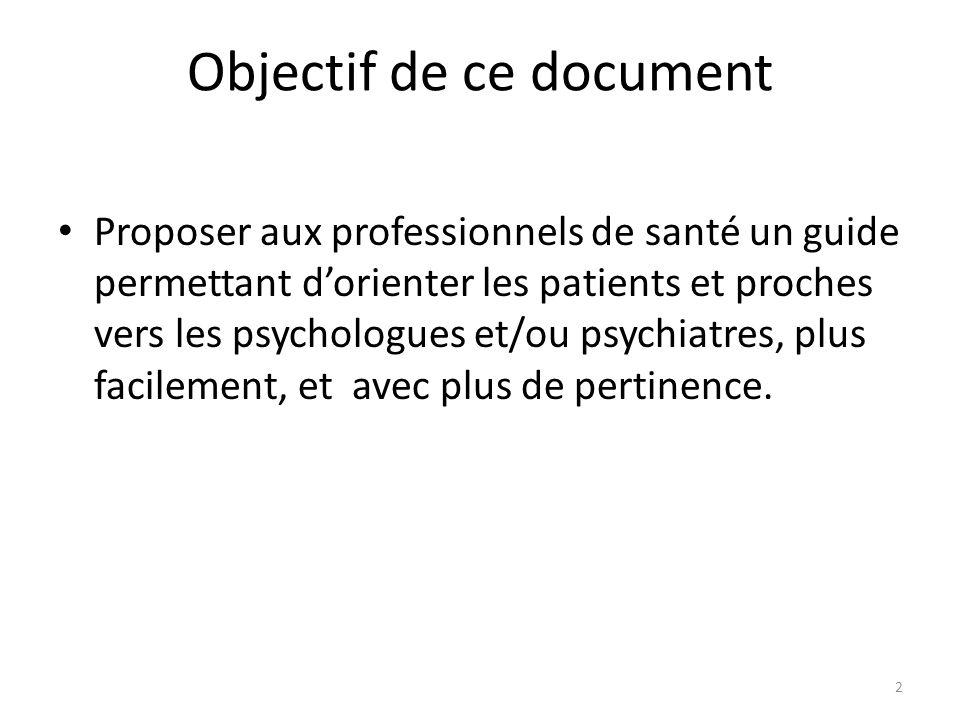 Objectif de ce document Proposer aux professionnels de santé un guide permettant d'orienter les patients et proches vers les psychologues et/ou psychiatres, plus facilement, et avec plus de pertinence.