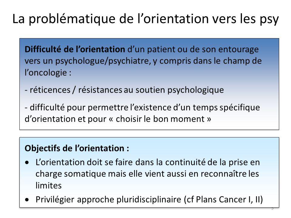5 La problématique de l'orientation vers les psy Objectifs de l'orientation :  L'orientation doit se faire dans la continuité de la prise en charge somatique mais elle vient aussi en reconnaître les limites  Privilégier approche pluridisciplinaire (cf Plans Cancer I, II) Objectifs de l'orientation :  L'orientation doit se faire dans la continuité de la prise en charge somatique mais elle vient aussi en reconnaître les limites  Privilégier approche pluridisciplinaire (cf Plans Cancer I, II) Difficulté de l'orientation d'un patient ou de son entourage vers un psychologue/psychiatre, y compris dans le champ de l'oncologie : - réticences / résistances au soutien psychologique - difficulté pour permettre l'existence d'un temps spécifique d'orientation et pour « choisir le bon moment » Difficulté de l'orientation d'un patient ou de son entourage vers un psychologue/psychiatre, y compris dans le champ de l'oncologie : - réticences / résistances au soutien psychologique - difficulté pour permettre l'existence d'un temps spécifique d'orientation et pour « choisir le bon moment »