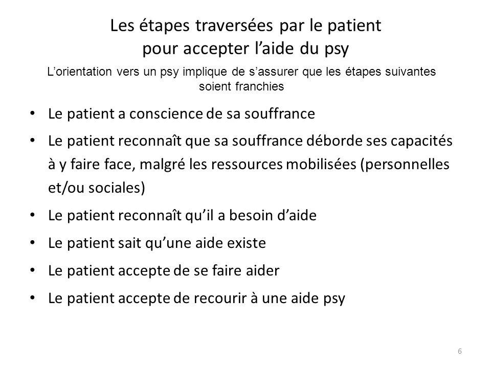 6 Les étapes traversées par le patient pour accepter l'aide du psy Le patient a conscience de sa souffrance Le patient reconnaît que sa souffrance déborde ses capacités à y faire face, malgré les ressources mobilisées (personnelles et/ou sociales) Le patient reconnaît qu'il a besoin d'aide Le patient sait qu'une aide existe Le patient accepte de se faire aider Le patient accepte de recourir à une aide psy L'orientation vers un psy implique de s'assurer que les étapes suivantes soient franchies