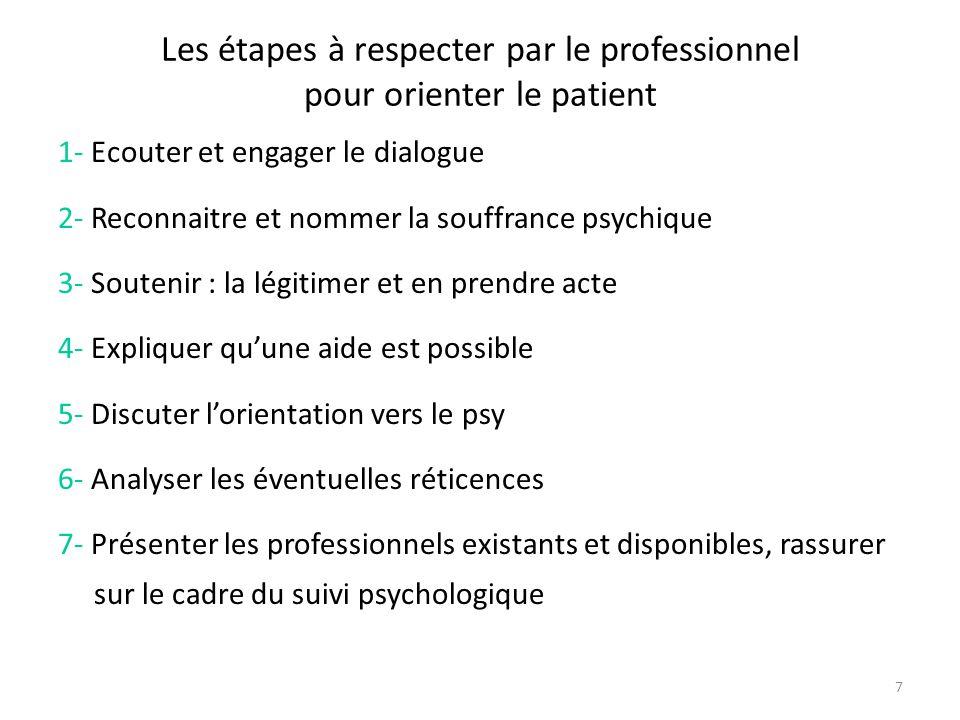 7 Les étapes à respecter par le professionnel pour orienter le patient 1- Ecouter et engager le dialogue 2- Reconnaitre et nommer la souffrance psychique 3- Soutenir : la légitimer et en prendre acte 4- Expliquer qu'une aide est possible 5- Discuter l'orientation vers le psy 6- Analyser les éventuelles réticences 7- Présenter les professionnels existants et disponibles, rassurer sur le cadre du suivi psychologique