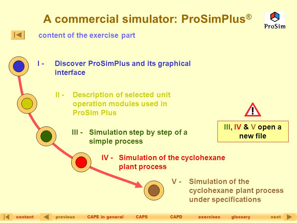 version 1.2© previousnext content CAPSCAPE in generalglossaryCAPDexercises A commercial simulator: ProSimPlus ® I - Discover ProSimPlus and its graphi