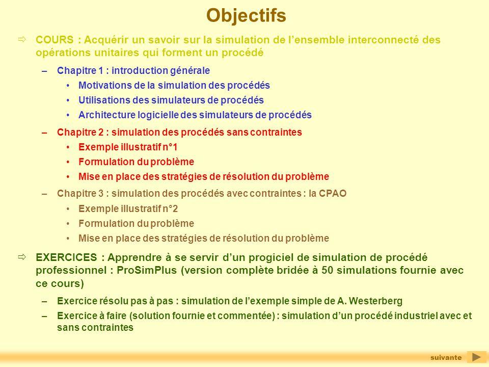 version 1.2© Objectifs suivante  COURS : Acquérir un savoir sur la simulation de l'ensemble interconnecté des opérations unitaires qui forment un pro