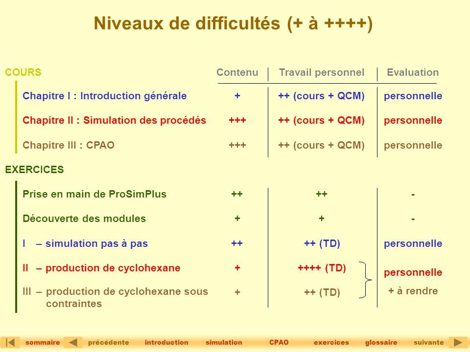 version 1.2© précédentesuivante sommaire simulationintroductionglossaireCPAOexercices Niveaux de difficultés (+ à ++++) Chapitre I : Introduction géné