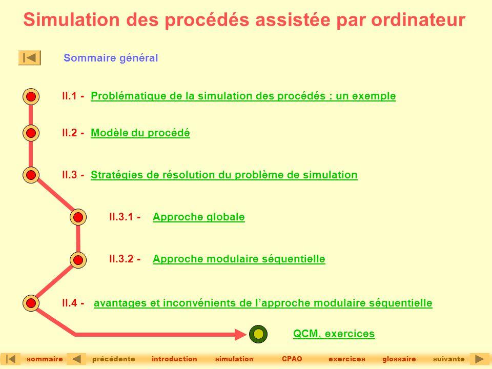 version 1.2© II.3 -Stratégies de résolution du problème de simulation précédentesuivante sommaire simulationintroductionglossaireCPAOexercices Modèle du procédé II.2 -Modèle du procédé II.2.1 -Vue généraleVue générale II.2.2 -Définition d'un courant II.2.3 -Choix des variables caractérisant un courant matièreChoix des variables caractérisant un courant matière II.2.4 -Équations des modèles d'unités II.2.5 -Équations de connexion II.2.6 -Équations de spécification Début chapitre II : Simulation
