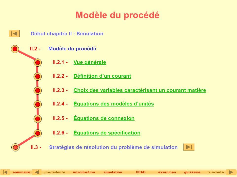 version 1.2© II.4 -Avantages et inconvénients de l'approche modulaire séquentielleAvantages et inconvénients de l'approche modulaire séquentielle précédentesuivante sommaire simulationintroductionglossaireCPAOexercices Stratégies de résolution du problème de simulation II.3.1.c.ii -Convergence des boucles de recyclageConvergence des boucles de recyclage II.3 -Stratégies de résolution du problème de simulation II.3.1 -Approche globaleApproche globale II.3.2 -Approche modulaire séquentielle II.3.1.a -Ensemble de données standardEnsemble de données standard II.3.1.c -Résolution séquentielleRésolution séquentielle II.3.1.b -Approche modulaireApproche modulaire II.3.1.c.i -Séquence de calculSéquence de calcul II.3.1.b.i -Définition des modulesDéfinition des modules II.3.1.b.ii -Diagramme de simulationDiagramme de simulation Début du chapitre II : Simulation