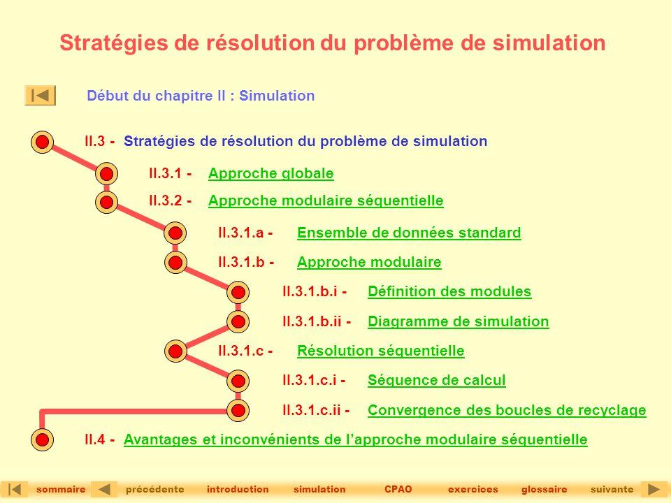 version 1.2© CPAO : Simulation sous contraintes des procédés assistée par ordinateur précédentesuivante sommaire simulationintroductionglossaireCPAOexercices III.1 -Problématique de la simulation des procédés sous contrainte Passer aux exercices III.2.1 -FormulationFormulation III.2.2 -Implantation dans le simulateur ProsimPlus Sommaire général III.2 -Approche modulaire simultanéeApproche modulaire simultanée III.1.1 -Définition de la CPAO – Un exemple détailléDéfinition de la CPAO – Un exemple détaillé III.1.2 -Les différentes approches III.2.2.a -Choix de l'opérateurChoix de l'opérateur III.2.2.b -Convergence III.2.2.c -Facteur de relaxation