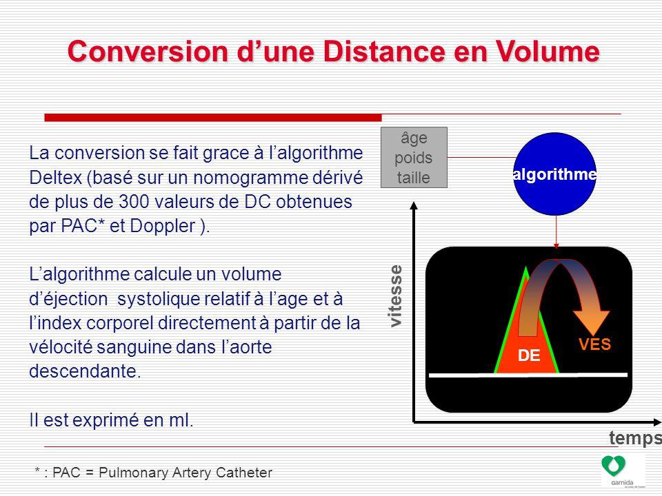 Conversion d'une Distance en Volume vitesse VES âge poids taille algorithme DE VES temps La conversion se fait grace à l'algorithme Deltex (basé sur un nomogramme dérivé de plus de 300 valeurs de DC obtenues par PAC* et Doppler ).