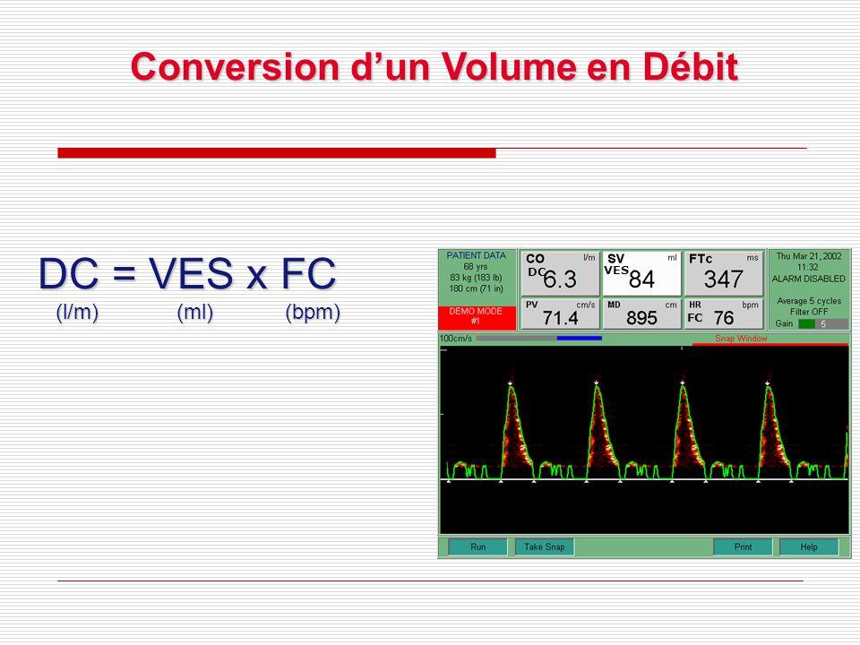 Conversion d'un Volume en Débit VES DC DC = VES x FC (l/m) (ml) (bpm) (l/m) (ml) (bpm) FC