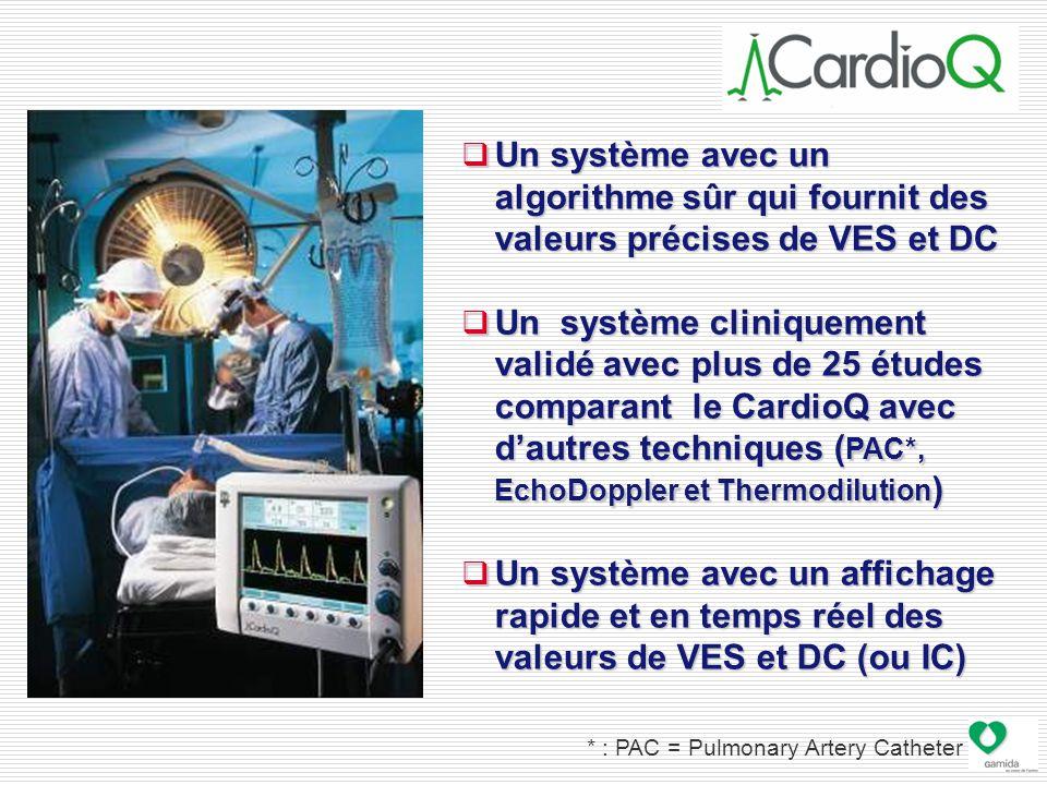  Un système avec un algorithme sûr qui fournit des valeurs précises de VES et DC  Un système cliniquement validé avec plus de 25 études comparant le CardioQ avec d'autres techniques ( PAC*, EchoDoppler et Thermodilution )  Un système avec un affichage rapide et en temps réel des valeurs de VES et DC (ou IC) * : PAC = Pulmonary Artery Catheter