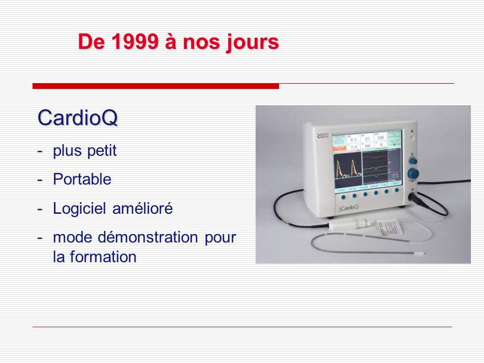 CardioQ -plus petit -Portable -Logiciel amélioré -mode démonstration pour la formation De 1999 à nos jours