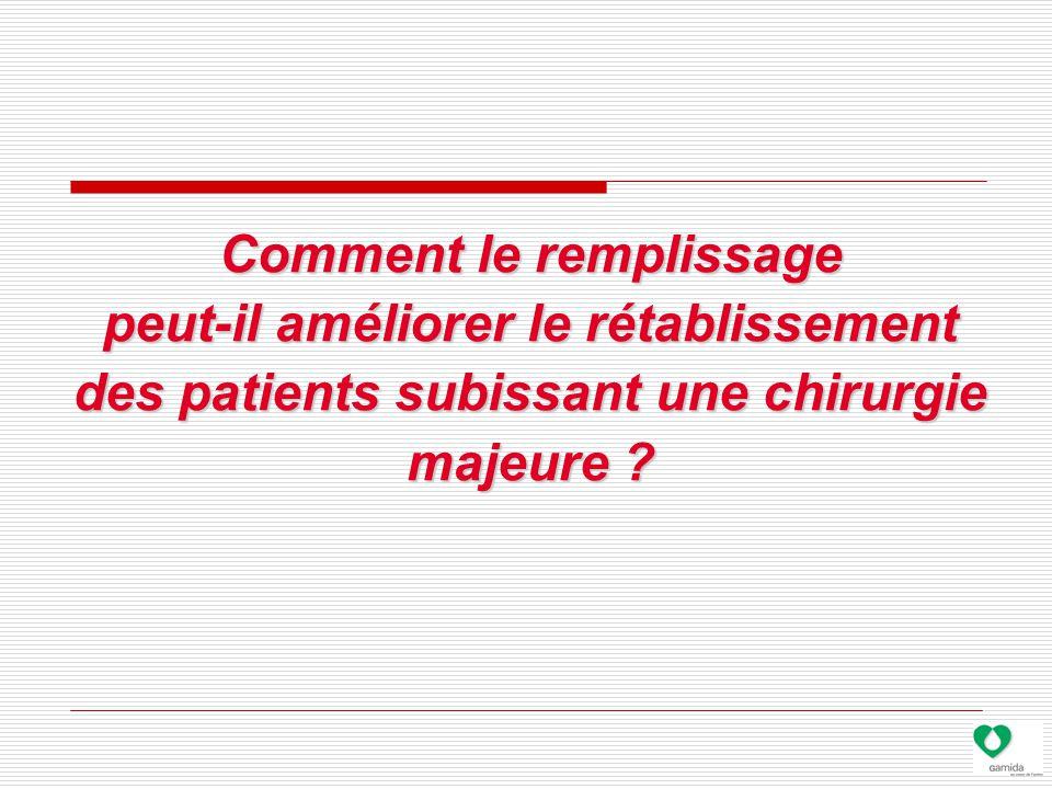 Comment le remplissage peut-il améliorer le rétablissement des patients subissant une chirurgie majeure ?