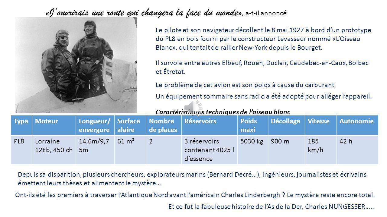 H - Que deviennent les As après 1918 : acrobatie et défis de navigation - Le 25 août 1918, afin de montrer aux blessés de guerre que la vie n'est pas