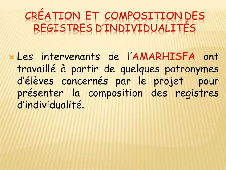  Les intervenants de l'AMARHISFA ont travaillé à partir de quelques patronymes d'élèves concernés par le projet pour présenter la composition des reg