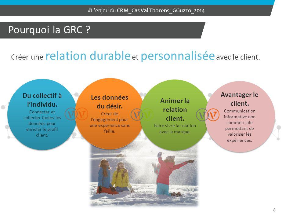 8 #L'enjeu du CRM_Cas Val Thorens_GGuzzo_2014 Pourquoi la GRC ? Du collectif à l'individu. Connecter et collecter toutes les données pour enrichir le