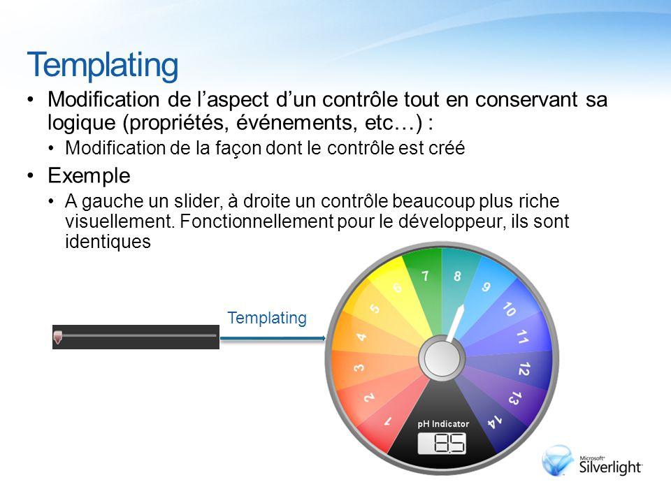 Templating Modification de l'aspect d'un contrôle tout en conservant sa logique (propriétés, événements, etc…) : Modification de la façon dont le contrôle est créé Exemple A gauche un slider, à droite un contrôle beaucoup plus riche visuellement.