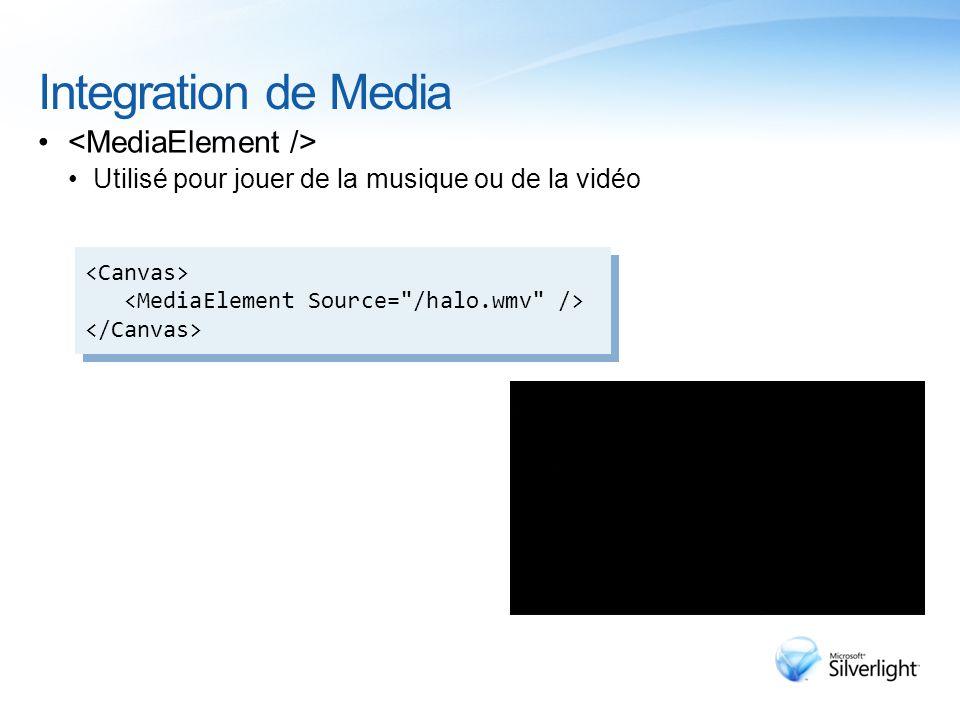 Integration de Media Utilisé pour jouer de la musique ou de la vidéo