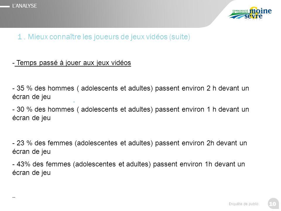 10 Enquête de public L'ANALYSE 1.