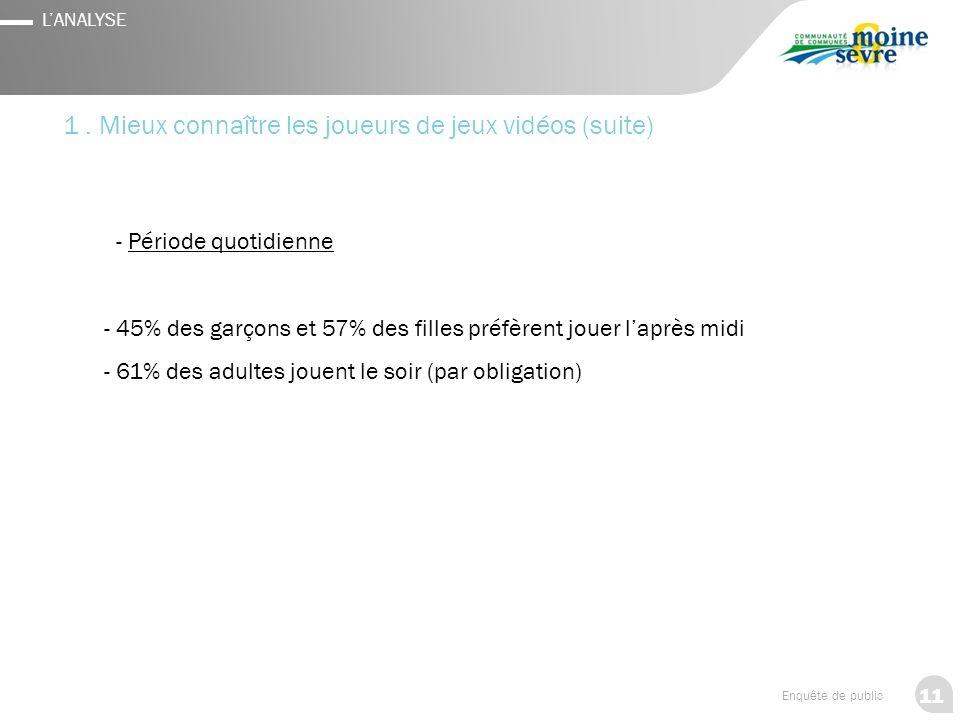 11 Enquête de public L'ANALYSE 1.