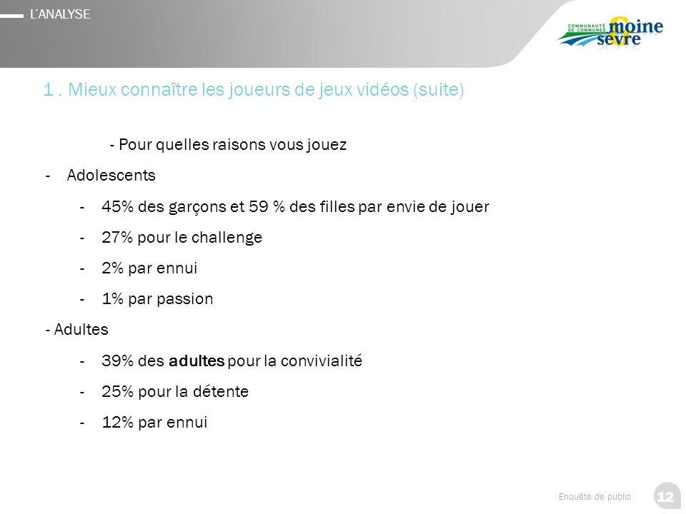 12 Enquête de public L'ANALYSE 1.