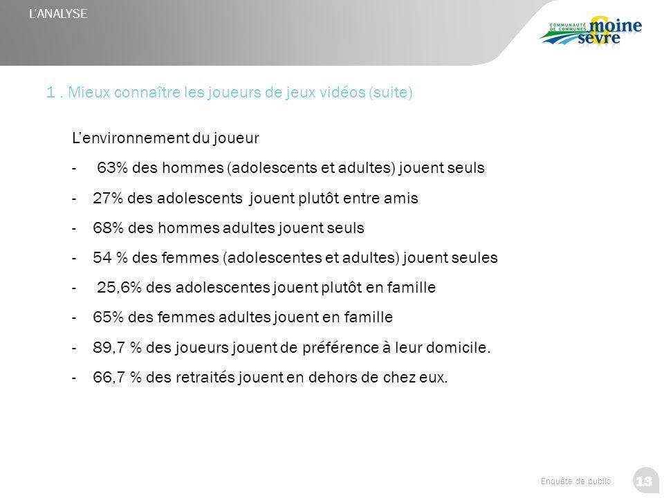 13 Enquête de public L'ANALYSE 1. Mieux connaître les joueurs de jeux vidéos (suite) L'environnement du joueur - 63% des hommes (adolescents et adulte