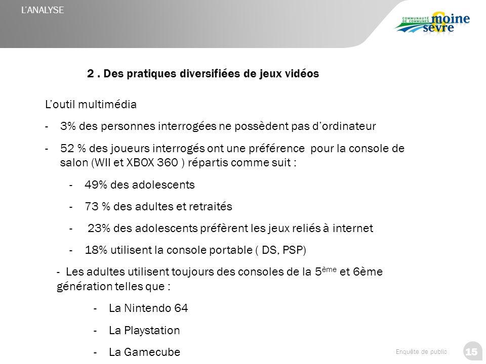 15 Enquête de public 2. Des pratiques diversifiées de jeux vidéos L'ANALYSE L'outil multimédia -3% des personnes interrogées ne possèdent pas d'ordina