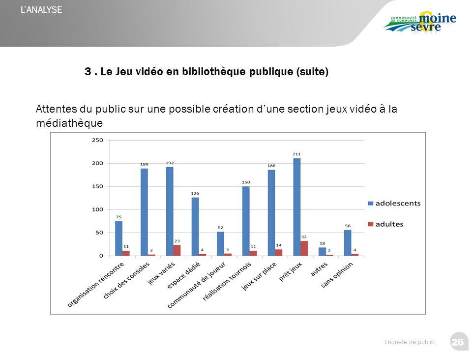 25 Enquête de public 3. Le Jeu vidéo en bibliothèque publique (suite) L'ANALYSE Attentes du public sur une possible création d'une section jeux vidéo