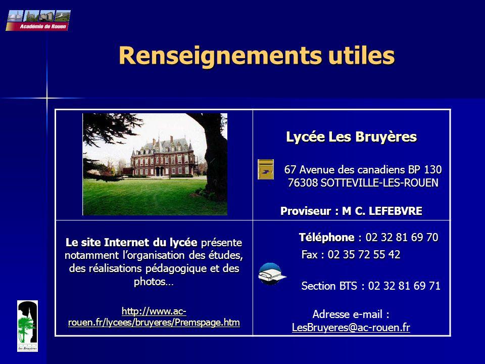 Renseignements utiles Lycée Les Bruyères 67 Avenue des canadiens BP 130 76308 SOTTEVILLE-LES-ROUEN 67 Avenue des canadiens BP 130 76308 SOTTEVILLE-LES