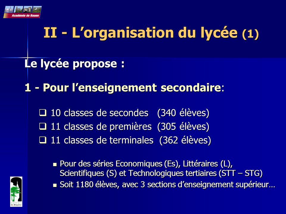 II - L'organisation du lycée (1) Le lycée propose : 1 - Pour l'enseignement secondaire:  10 classes de secondes (340 élèves)  11 classes de première