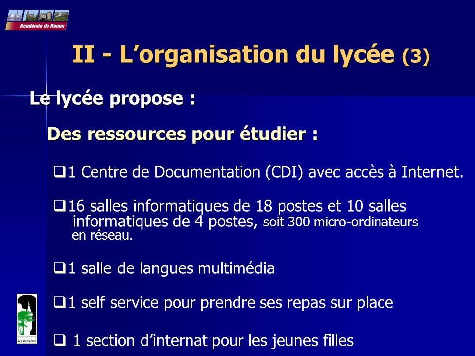 II - L'organisation du lycée (3) Le lycée propose : Des ressources pour étudier : Le lycée propose : Des ressources pour étudier :   1 Centre de Doc
