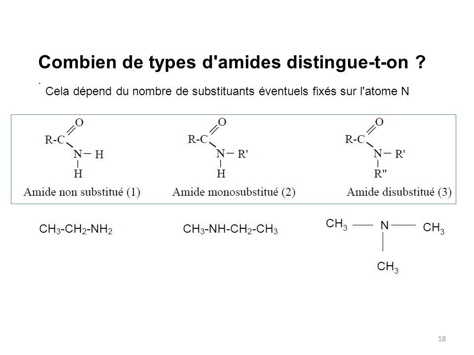 18 Combien de types d amides distingue-t-on ?.