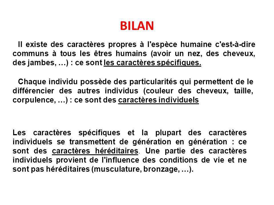 BILAN Il existe des caractères propres à l espèce humaine c est-à-dire communs à tous les êtres humains (avoir un nez, des cheveux, des jambes, …) : ce sont les caractères spécifiques.