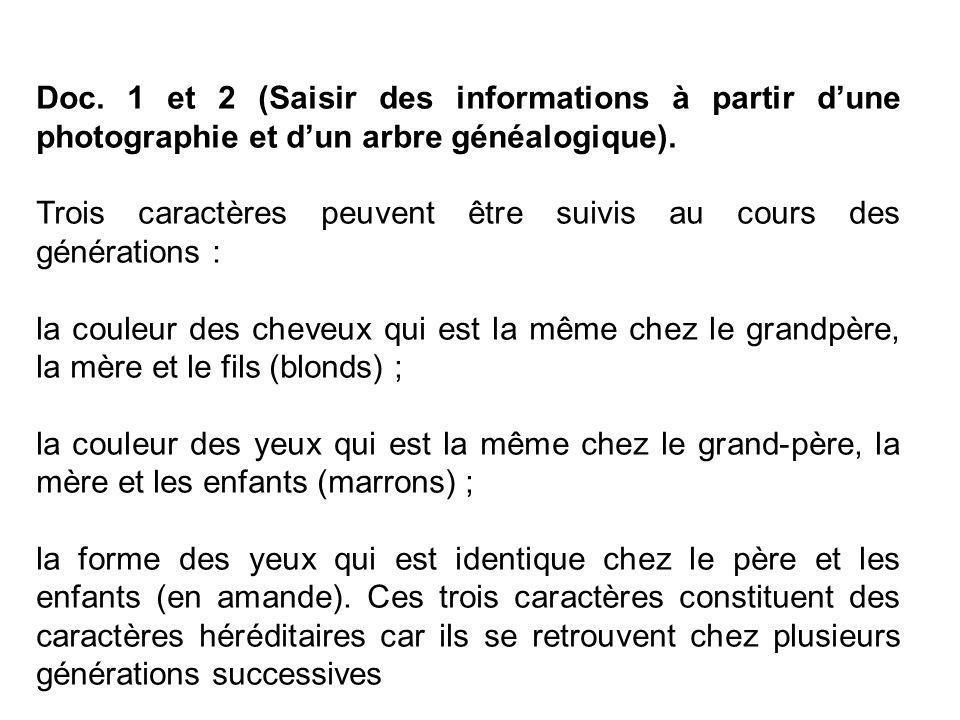 Doc.1 et 2 (Saisir des informations à partir d'une photographie et d'un arbre généalogique).