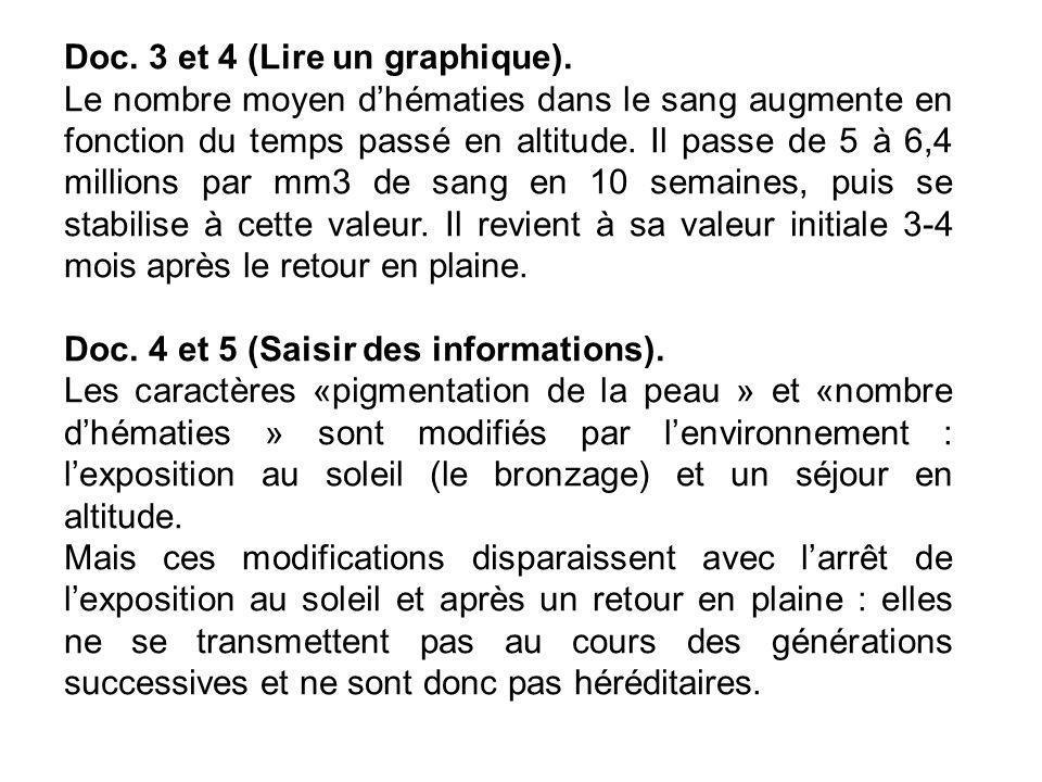 Doc.3 et 4 (Lire un graphique).