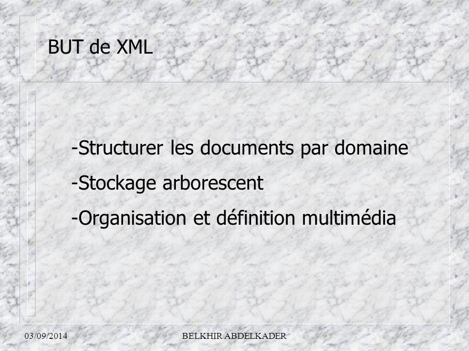 03/09/2014BELKHIR ABDELKADER BUT de XML -Structurer les documents par domaine -Stockage arborescent -Organisation et définition multimédia