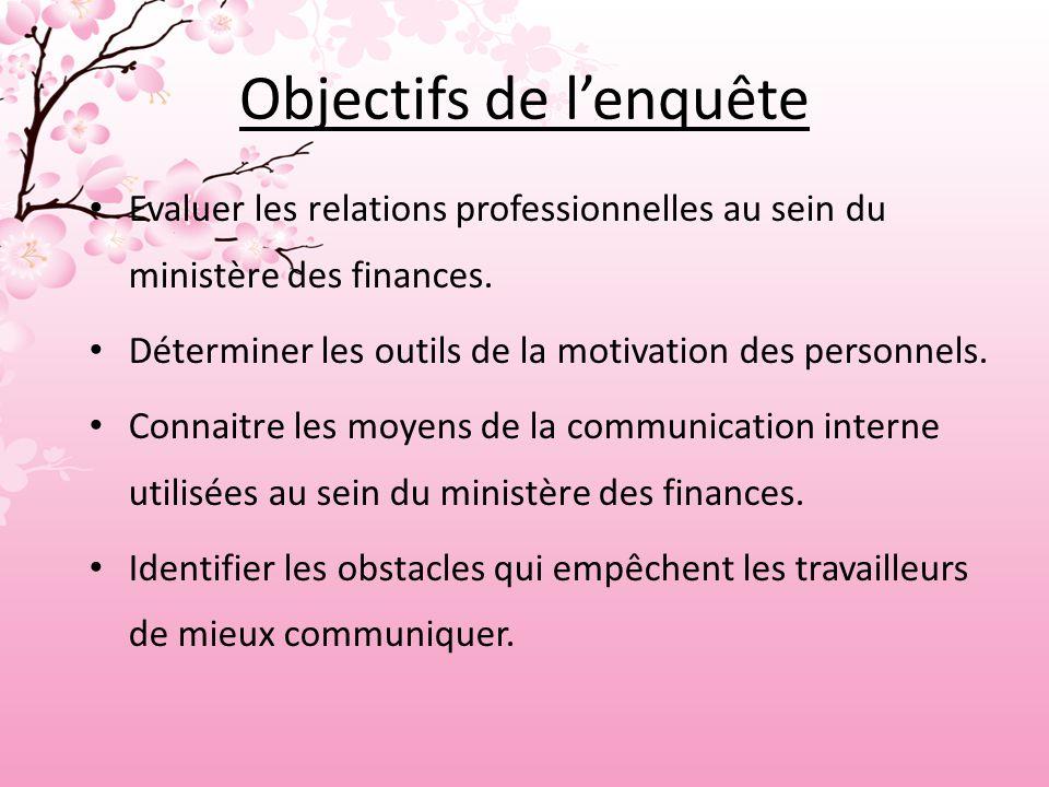 Objectifs de l'enquête Evaluer les relations professionnelles au sein du ministère des finances.