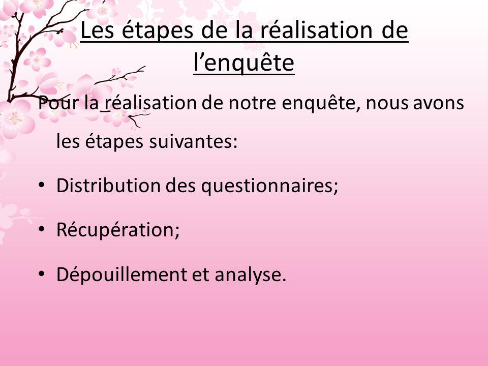 Les étapes de la réalisation de l'enquête Pour la réalisation de notre enquête, nous avons les étapes suivantes: Distribution des questionnaires; Récupération; Dépouillement et analyse.