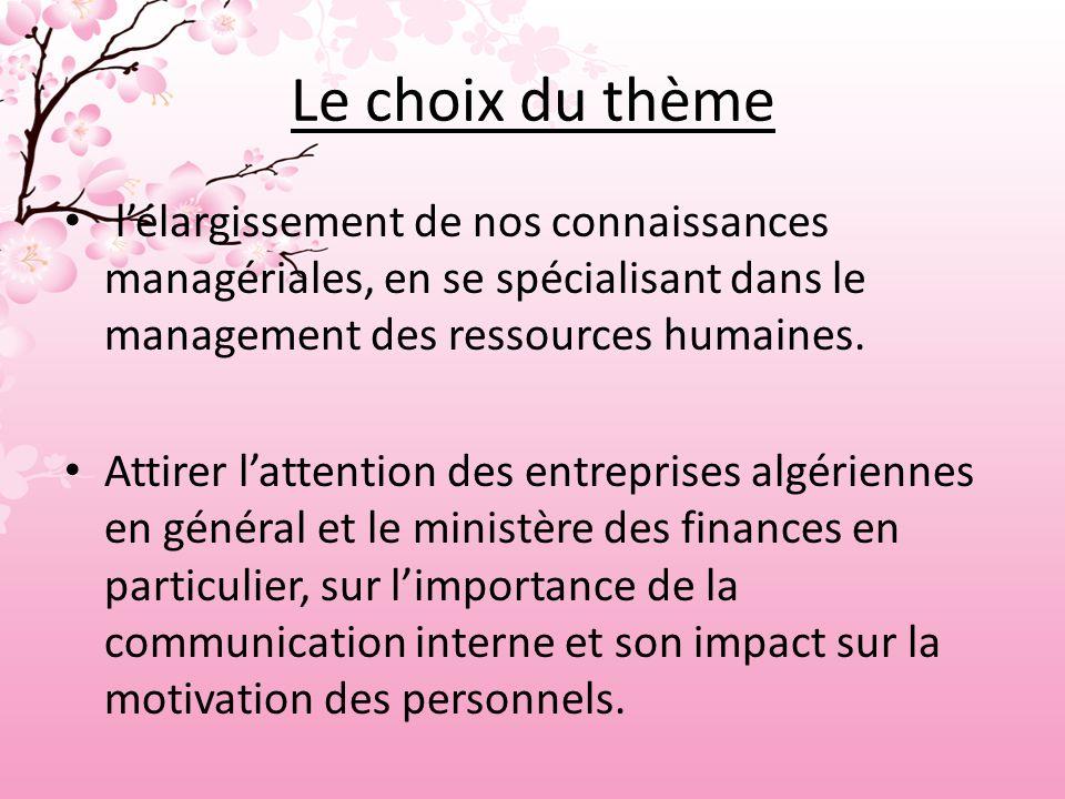 Le choix du thème l'élargissement de nos connaissances managériales, en se spécialisant dans le management des ressources humaines.
