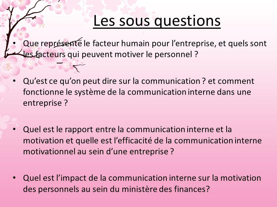 Les sous questions Que représente le facteur humain pour l'entreprise, et quels sont les facteurs qui peuvent motiver le personnel .